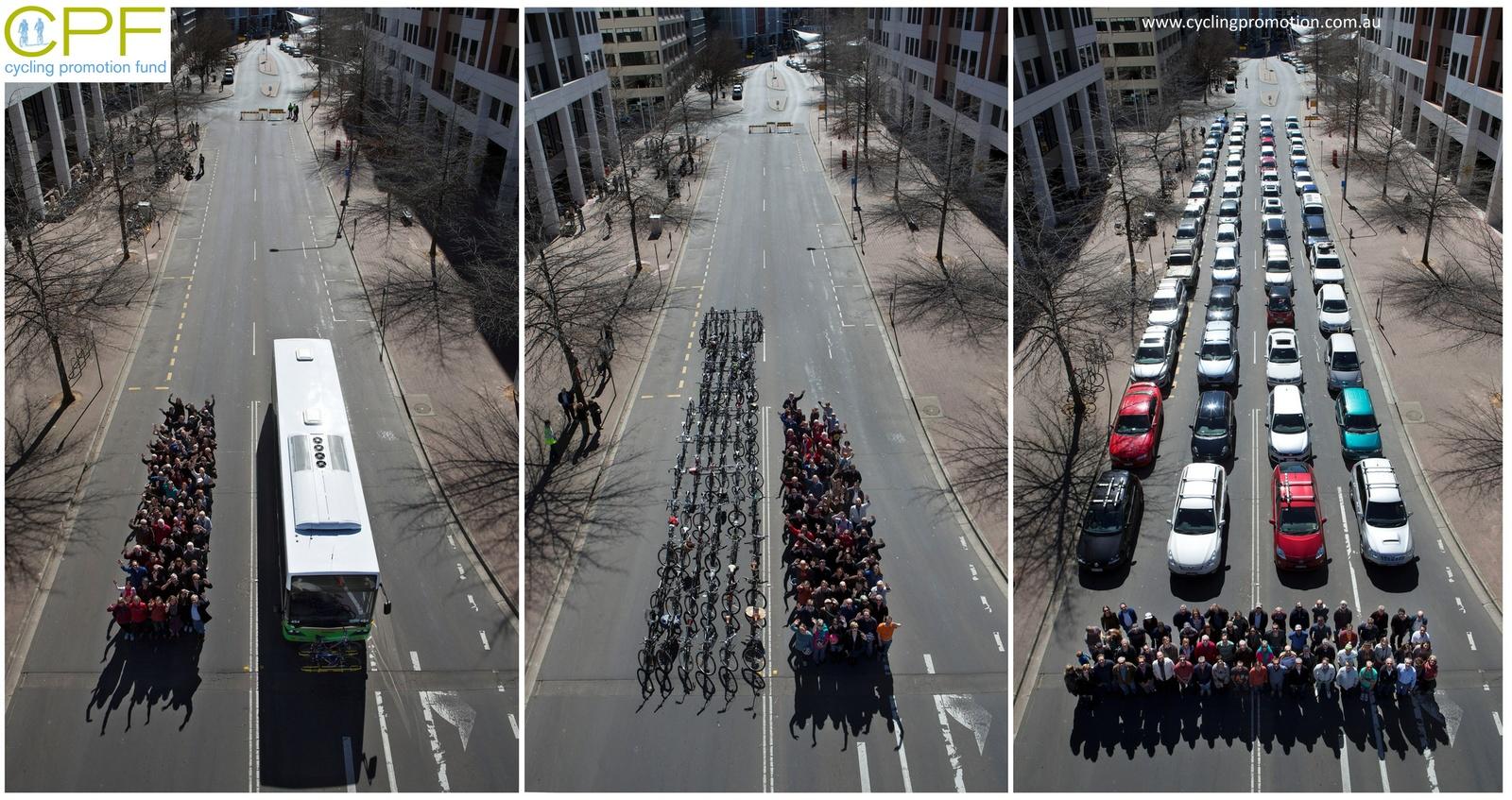 Сколько места занимают люди использующие автобус, велосипеды и машины